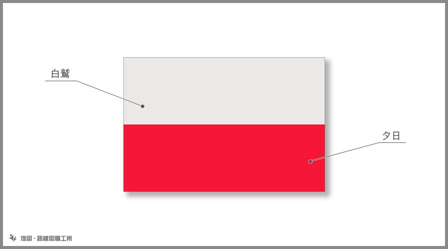 ポーランド 国旗の由来・意味