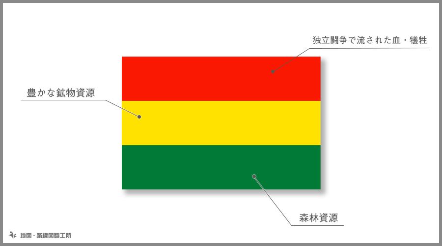 ボリビア多民族国 国旗の由来・意味