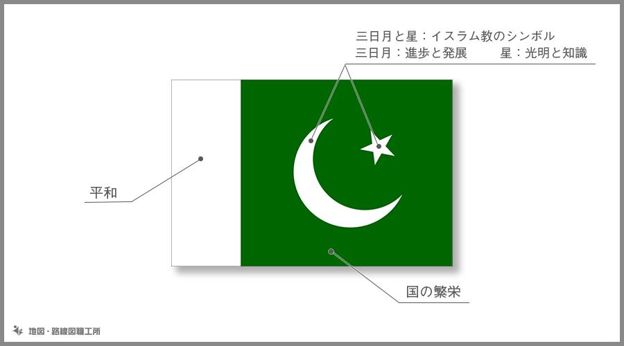 パキスタン・イスラム共和国 国旗の由来・意味
