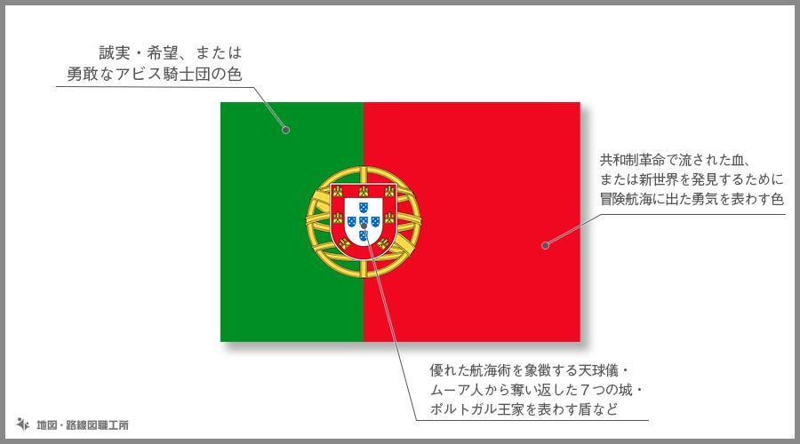 ポルトガル共和国 国旗の由来・意味