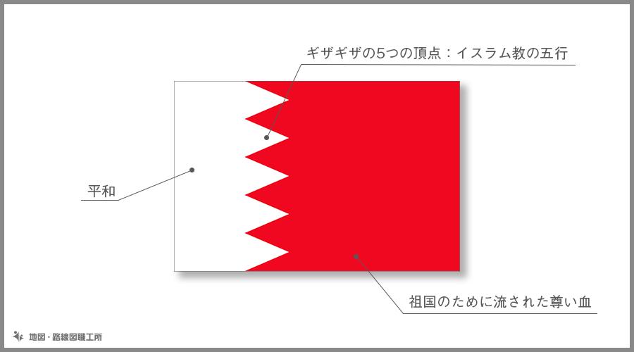 バーレーン王国 国旗の由来・意味