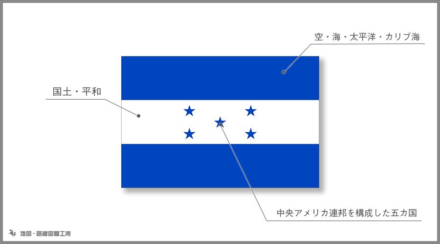 ホンジュラス共和国 国旗の由来・意味