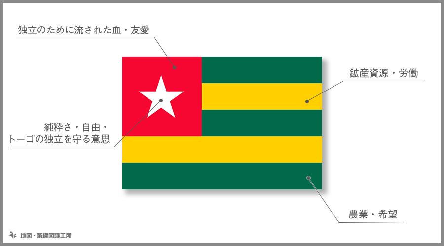 トーゴ共和国 国旗の由来・意味