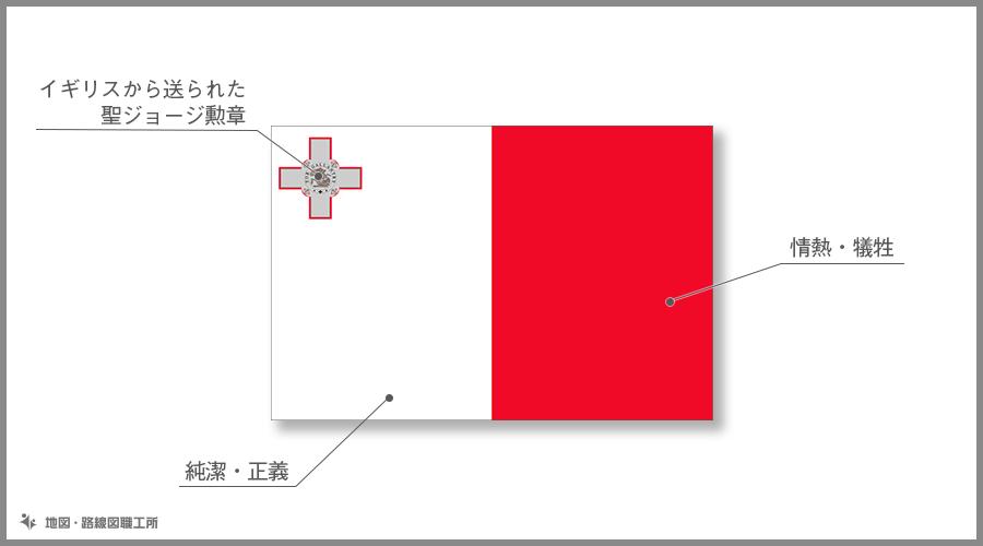 マルタ共和国 国旗の由来・意味