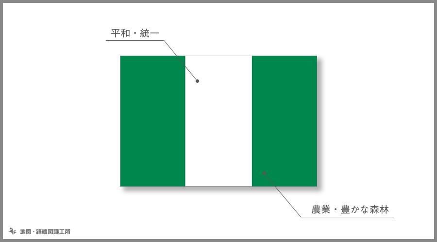 ナイジェリア連邦共和国 国旗の由来・意味