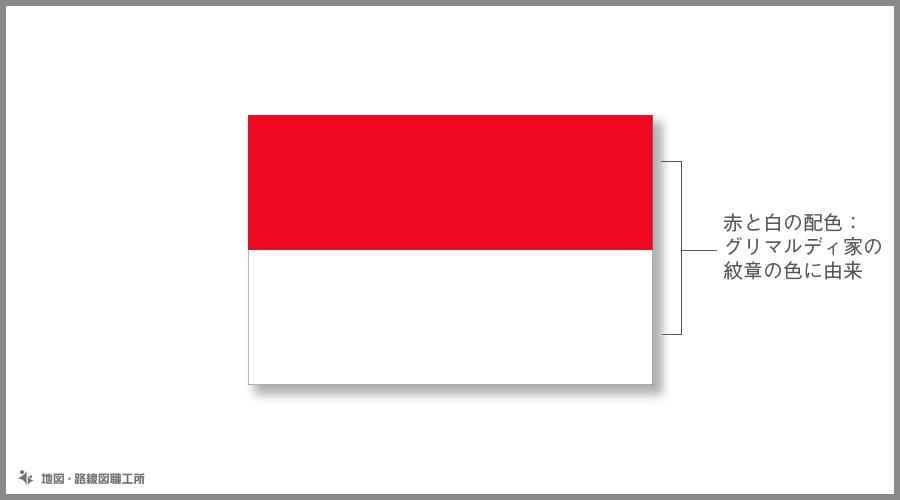 モナコ公国 国旗の由来・意味
