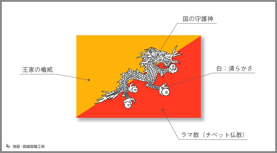 ブータン王国 国旗の由来・意味