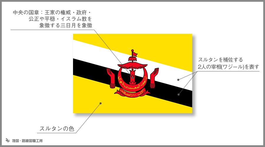 ブルネイ・ダルサラーム国  国旗の由来・意味