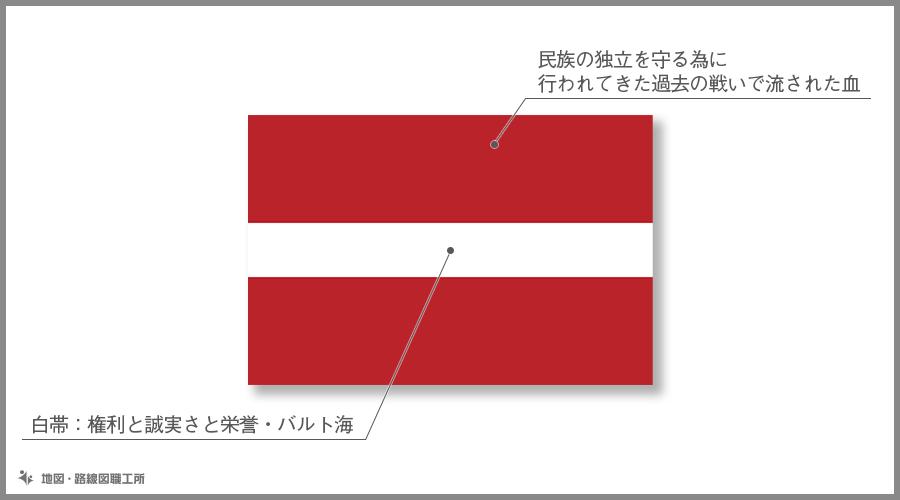 ラトビア共和国 国旗の由来・意味