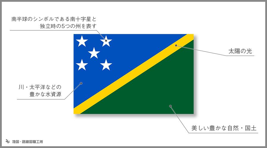 ソロモン諸島 国旗の由来・意味