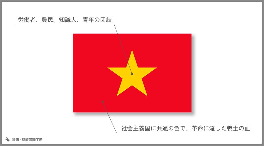 ベトナム社会主義共和国 国旗の由来・意味