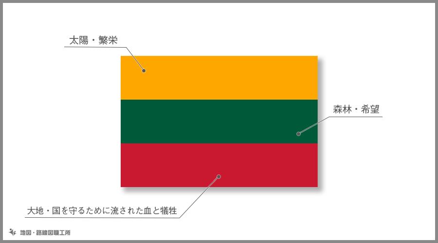 リトアニア共和国 国旗の由来・意味