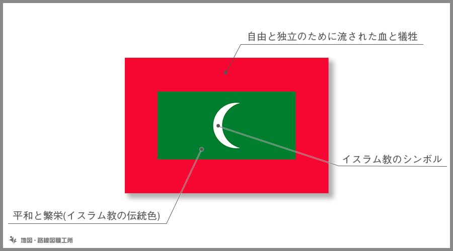 モルディブ共和国 国旗の由来・意味