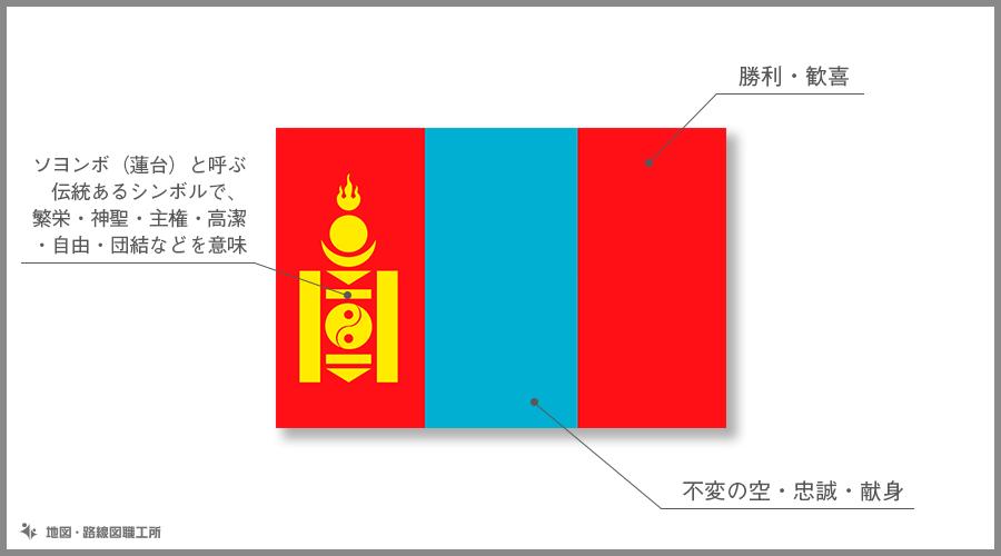 モンゴル国 国旗の由来・意味