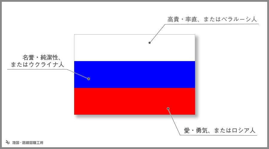 ロシア連邦 国旗の由来・意味