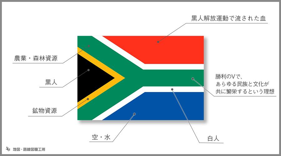 南アフリカ共和国 国旗の由来・意味