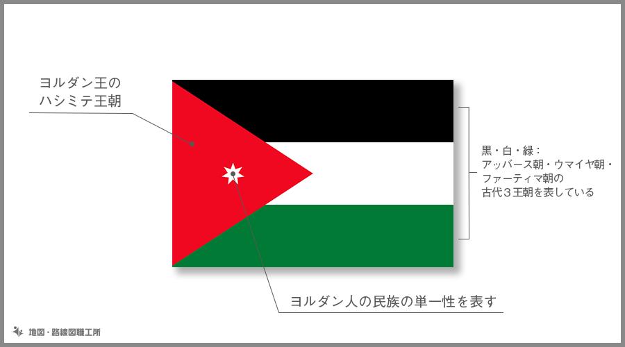 ヨルダン・ハシェミット王国 国旗の由来・意味