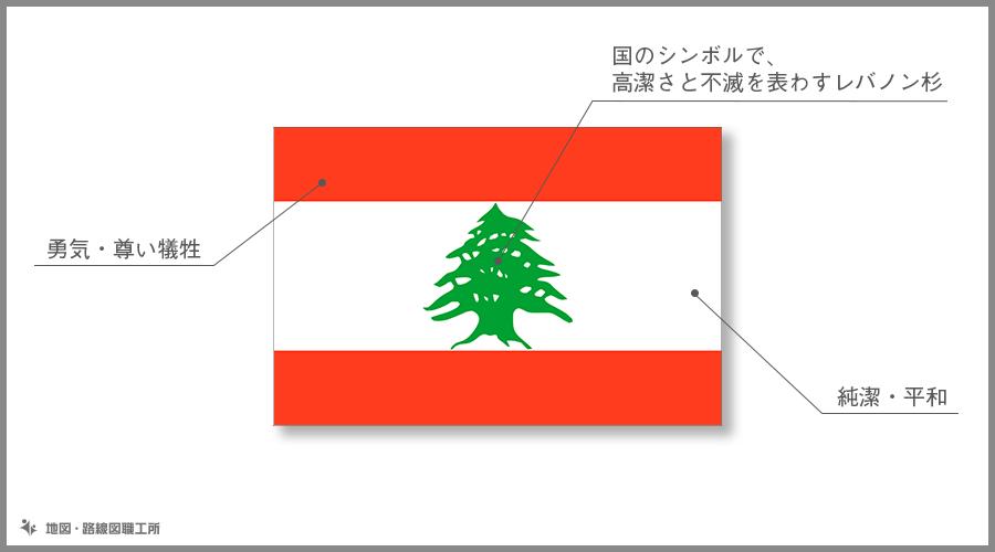 レバノン共和国 国旗の由来・意味