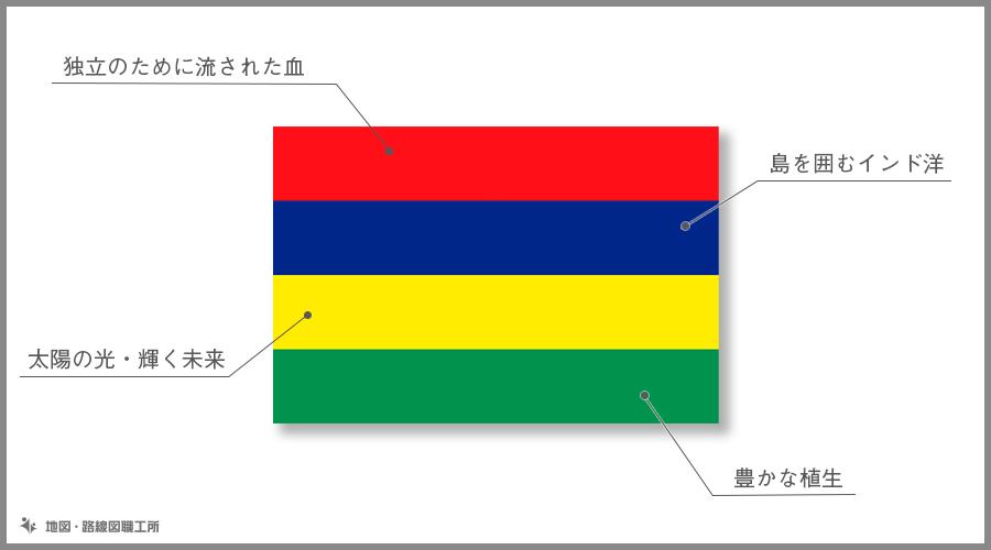 モーリシャス共和国 国旗の由来・意味