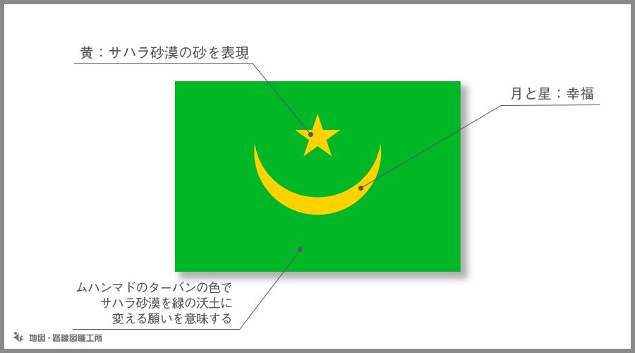 モーリタニア・イスラム共和国 国旗の由来・意味