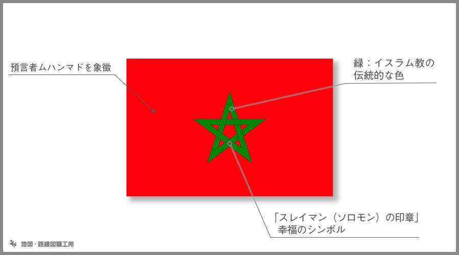 モロッコ王国 国旗の由来・意味