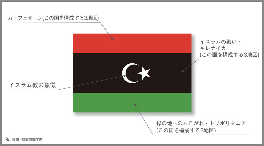 リビア 国旗の由来・意味
