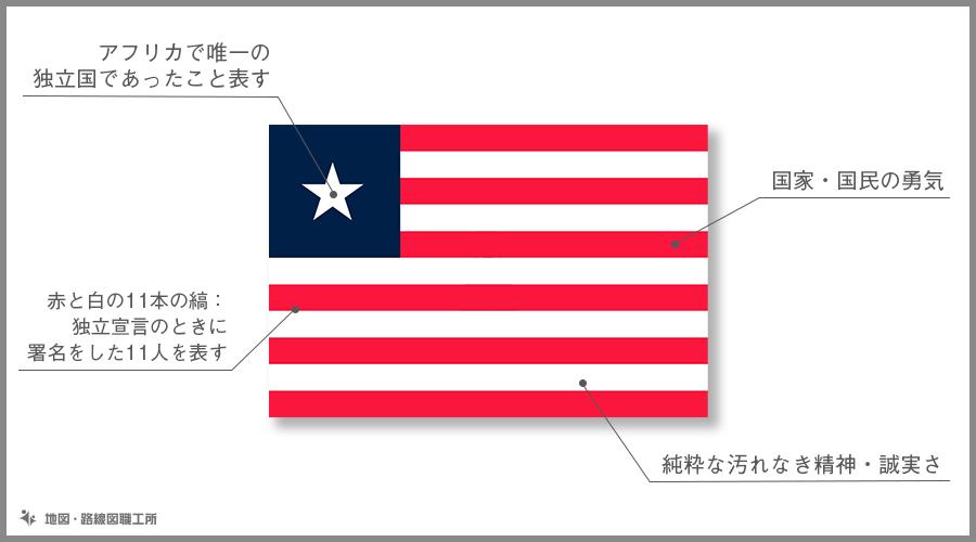 リベリア共和国 国旗の由来・意味