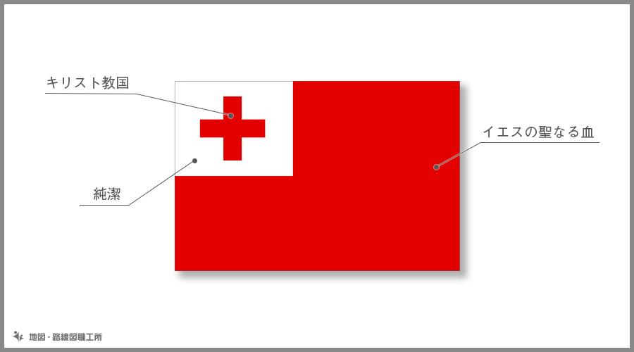 トンガ王国 国旗の由来・意味