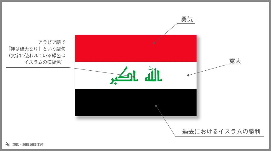 イラク共和国 国旗の由来・意味