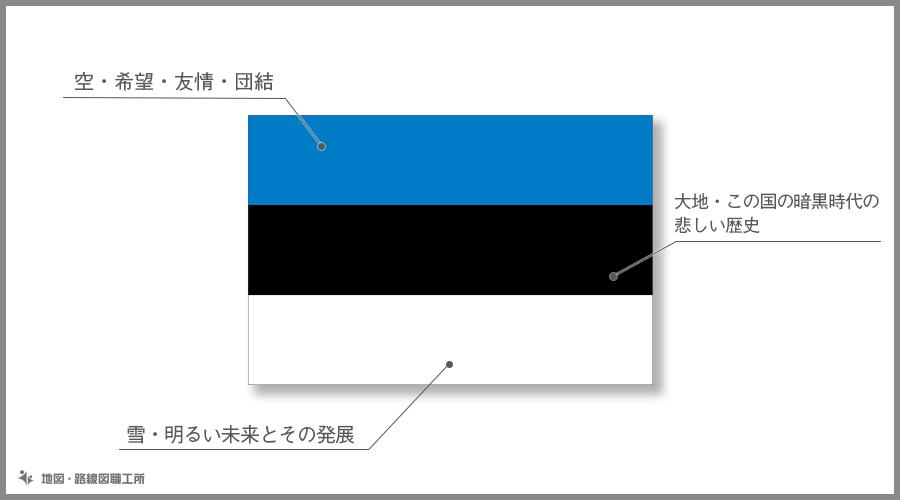 エストニア共和国 国旗の由来・意味