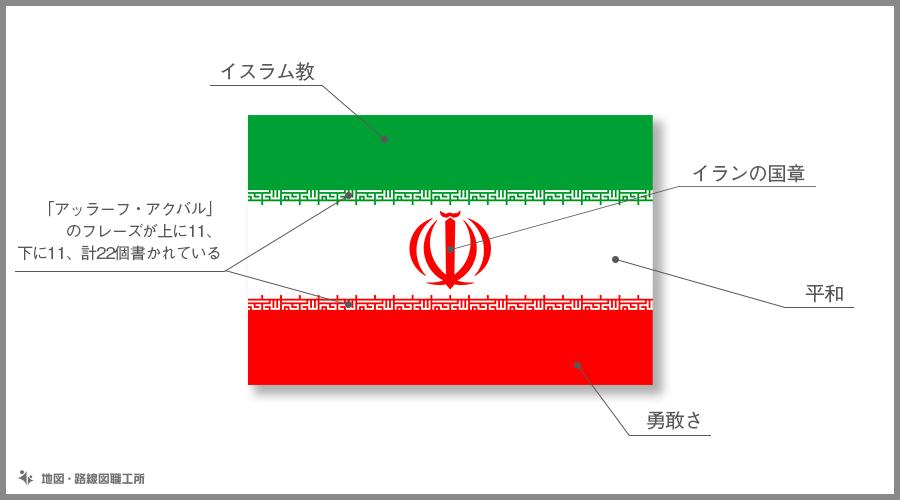 イラン・イスラム共和国 国旗の由来・意味