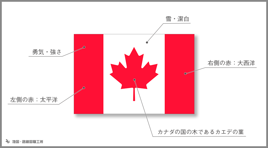 カナダ 国旗の由来・意味