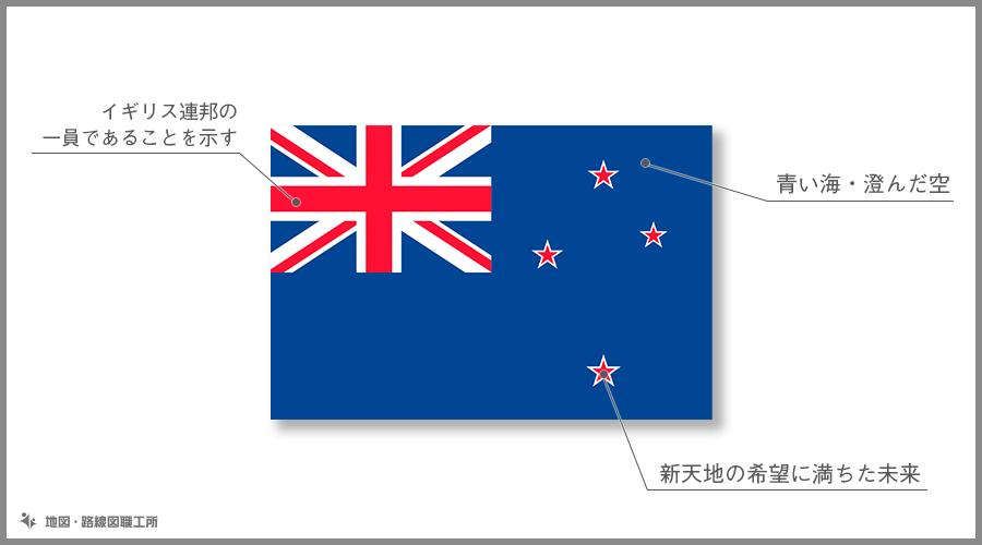 ニュージーランド 国旗の由来・意味