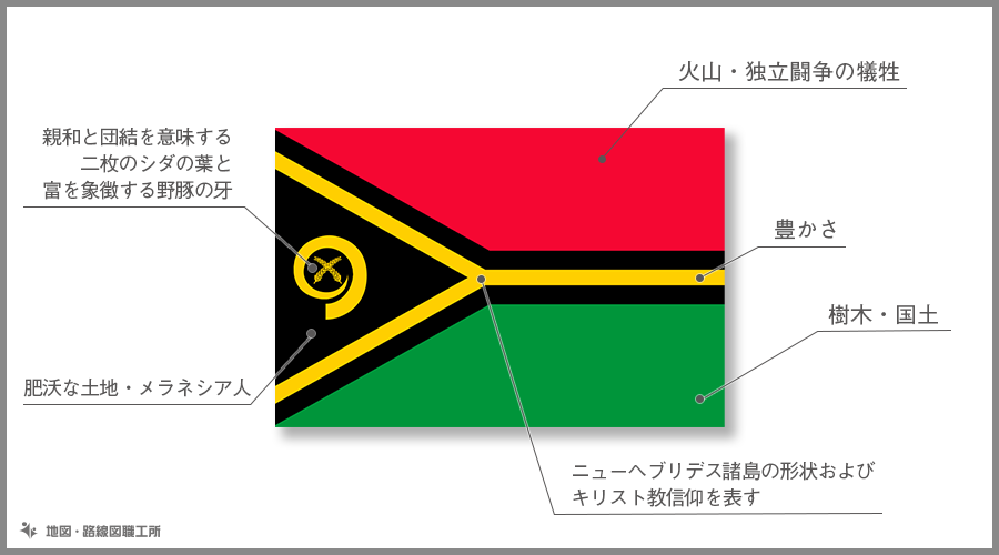 バヌアツ共和国 国旗の由来・意味