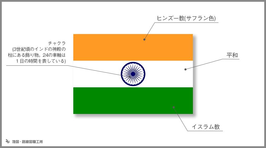インド 国旗の由来・意味