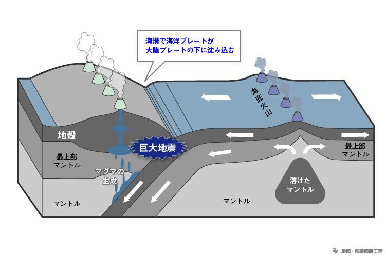 地震発生の仕組み