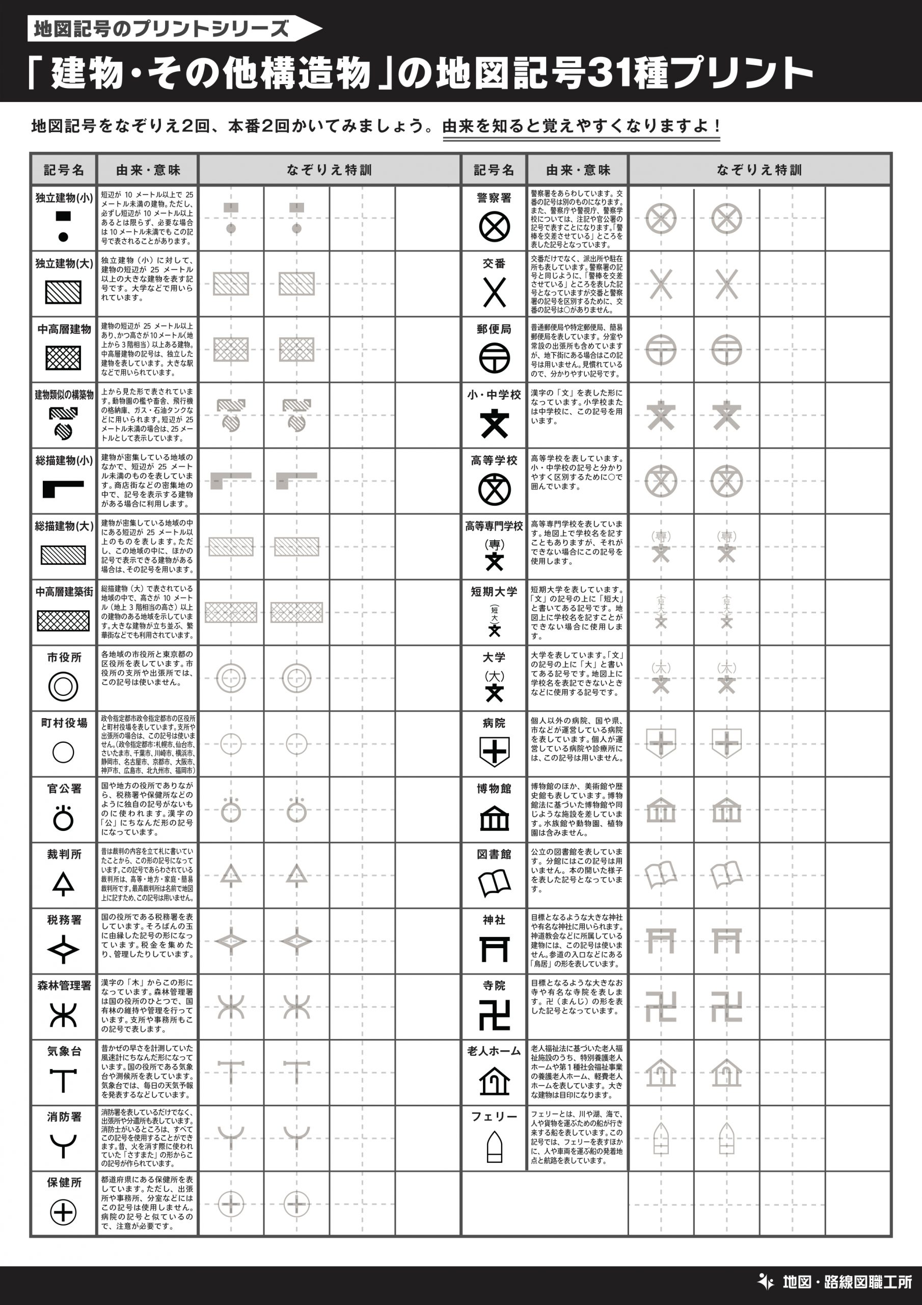 「建物・その他構造物」の地図記号31種プリント