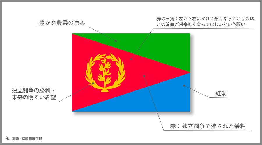 エリトリア国 国旗の由来・意味